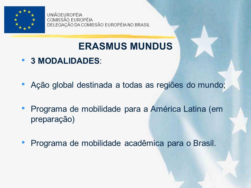 UNIÃOEUROPÉIA COMISSÃO EUROPÉIA DELEGAÇÃO DA COMISSÃO EUROPÉIA NO BRASIL ERASMUS MUNDUS 3 MODALIDADES: Ação global destinada a todas as regiões do mundo; Programa de mobilidade para a América Latina (em preparação) Programa de mobilidade acadêmica para o Brasil.