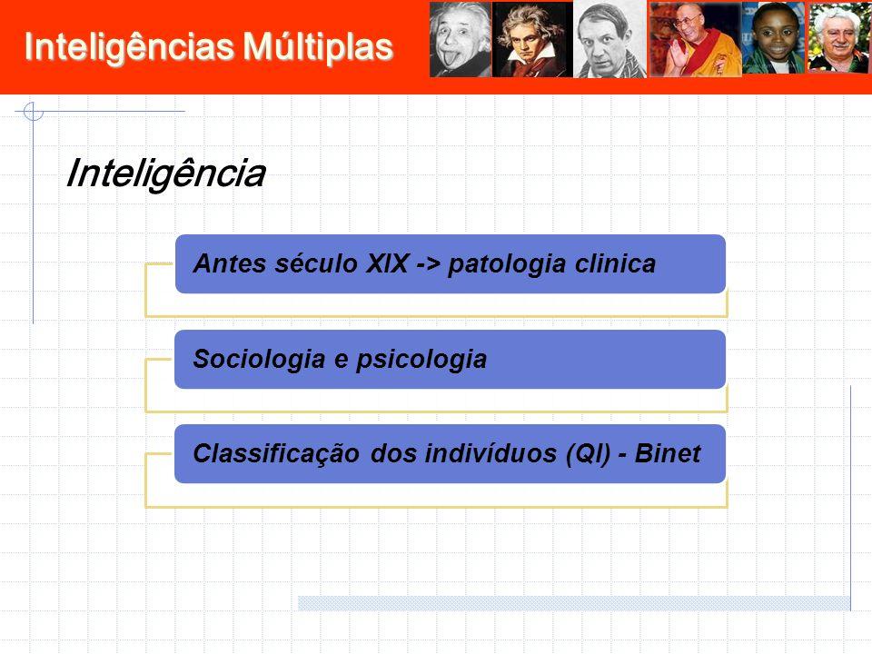 Inteligências Múltiplas Inteligência (Gardner, 1997) Poderes mentais Racionalidade, inteligência, habilidade, desenvolvimento da mente, capacidade intelectual Potencial humano Psicologia