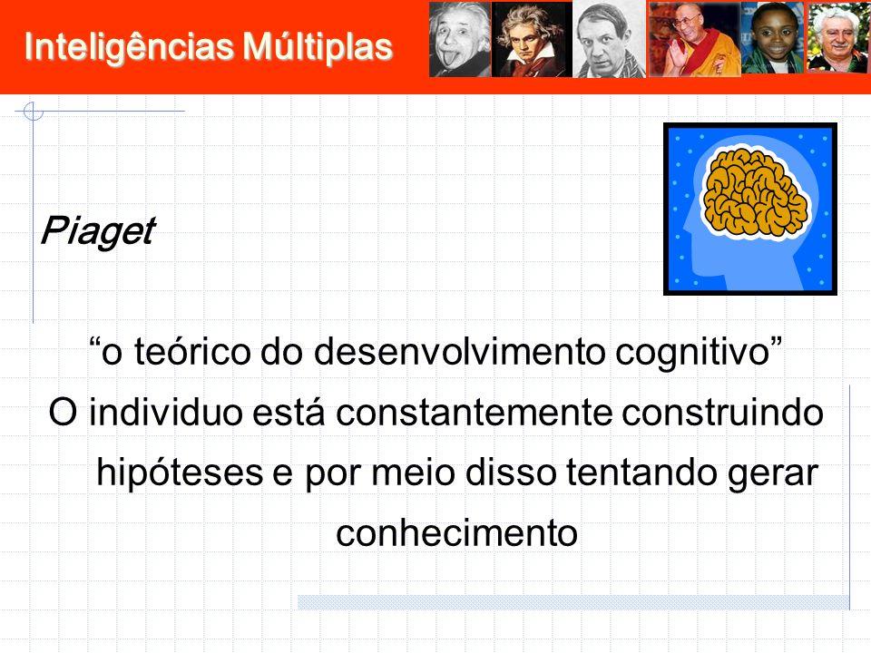 Inteligências Múltiplas Piaget o teórico do desenvolvimento cognitivo O individuo está constantemente construindo hipóteses e por meio disso tentando