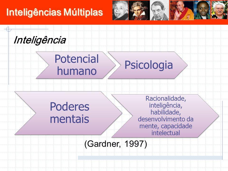 Inteligências Múltiplas Inteligência (Gardner, 1997) Poderes mentais Racionalidade, inteligência, habilidade, desenvolvimento da mente, capacidade int