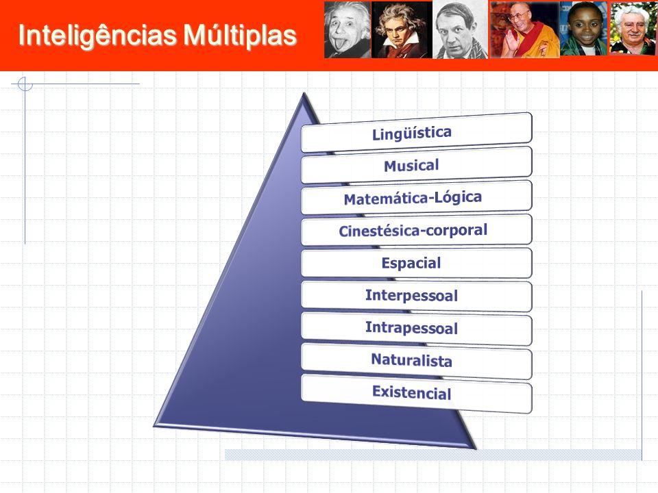 Inteligências Múltiplas Competências X Inteligências Para Gardner competências são especificações da inteligência.