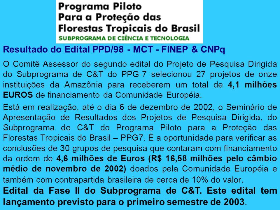 Resultado do Edital PPD/98 - MCT - FINEP & CNPq O Comitê Assessor do segundo edital do Projeto de Pesquisa Dirigida do Subprograma de C&T do PPG-7 sel