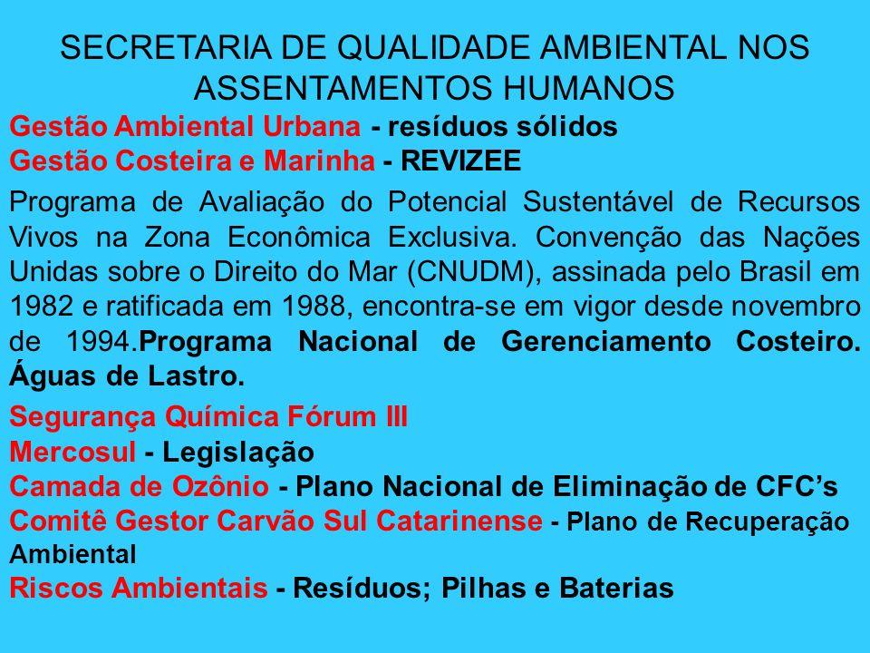 SECRETARIA DE QUALIDADE AMBIENTAL NOS ASSENTAMENTOS HUMANOS Gestão Ambiental Urbana - resíduos sólidos Gestão Costeira e Marinha - REVIZEE Programa de