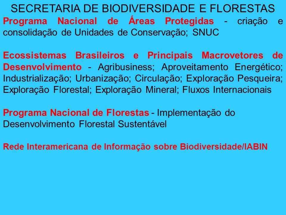 SECRETARIA DE BIODIVERSIDADE E FLORESTAS Programa Nacional de Áreas Protegidas - criação e consolidação de Unidades de Conservação; SNUC Ecossistemas
