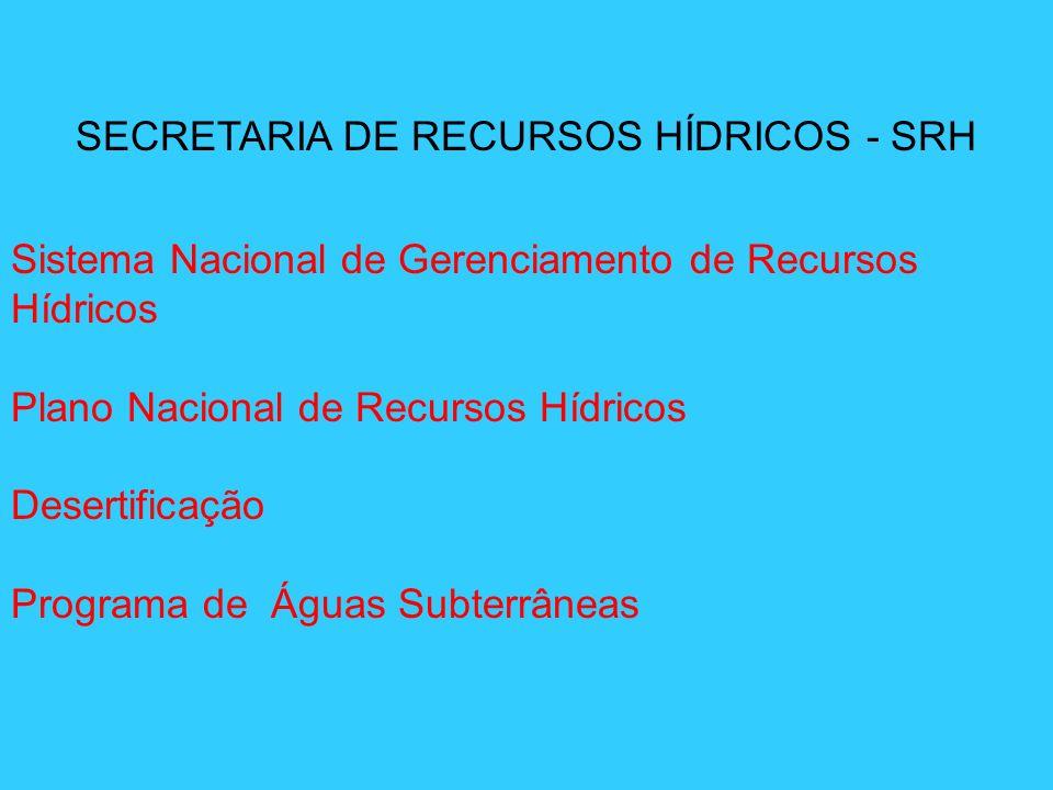 SECRETARIA DE RECURSOS HÍDRICOS - SRH Sistema Nacional de Gerenciamento de Recursos Hídricos Plano Nacional de Recursos Hídricos Desertificação Progra