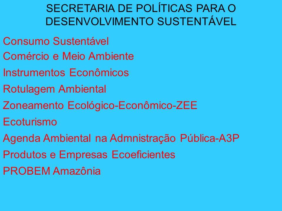 SECRETARIA DE POLÍTICAS PARA O DESENVOLVIMENTO SUSTENTÁVEL Consumo Sustentável Comércio e Meio Ambiente Instrumentos Econômicos Rotulagem Ambiental Zo
