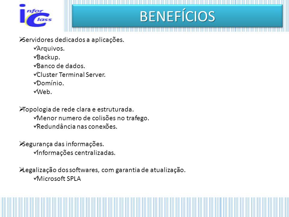 BENEFÍCIOSBENEFÍCIOS Servidores dedicados a aplicações. Arquivos. Backup. Banco de dados. Cluster Terminal Server. Domínio. Web. Topologia de rede cla