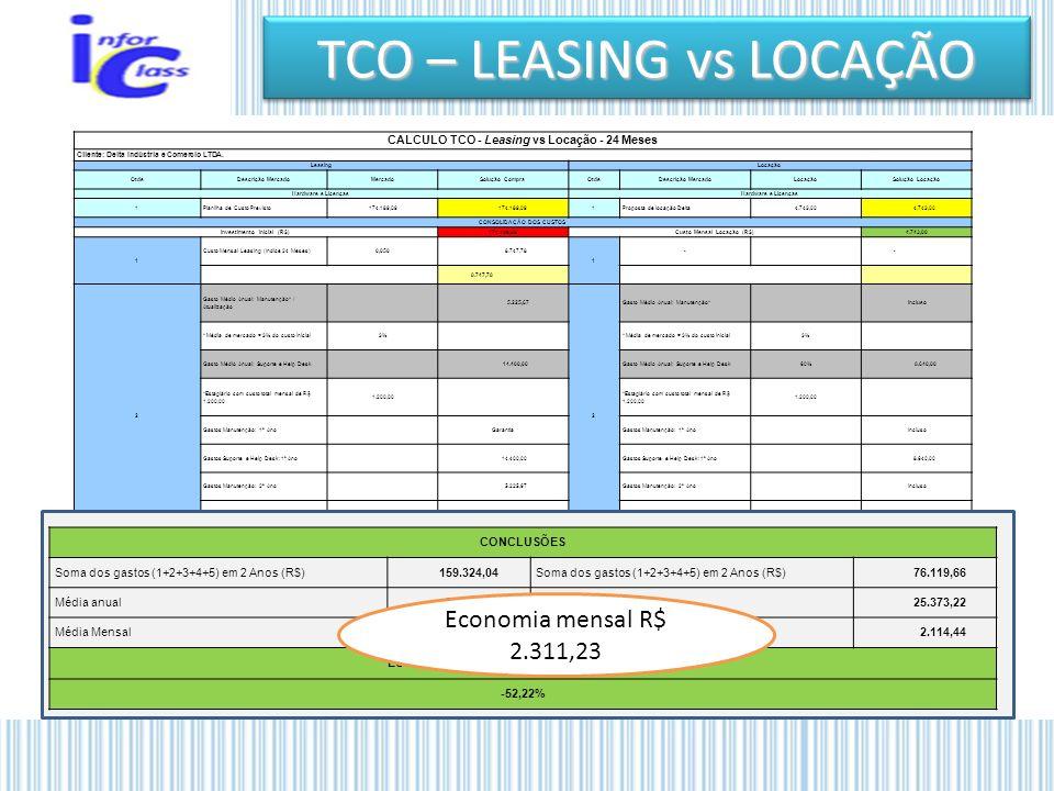 CALCULO TCO - Leasing vs Locação - 24 Meses Cliente: Delta Indústria e Comercio LTDA. LeasingLocação QtdeDescrição MercadoMercadoSolução CompraQtdeDes
