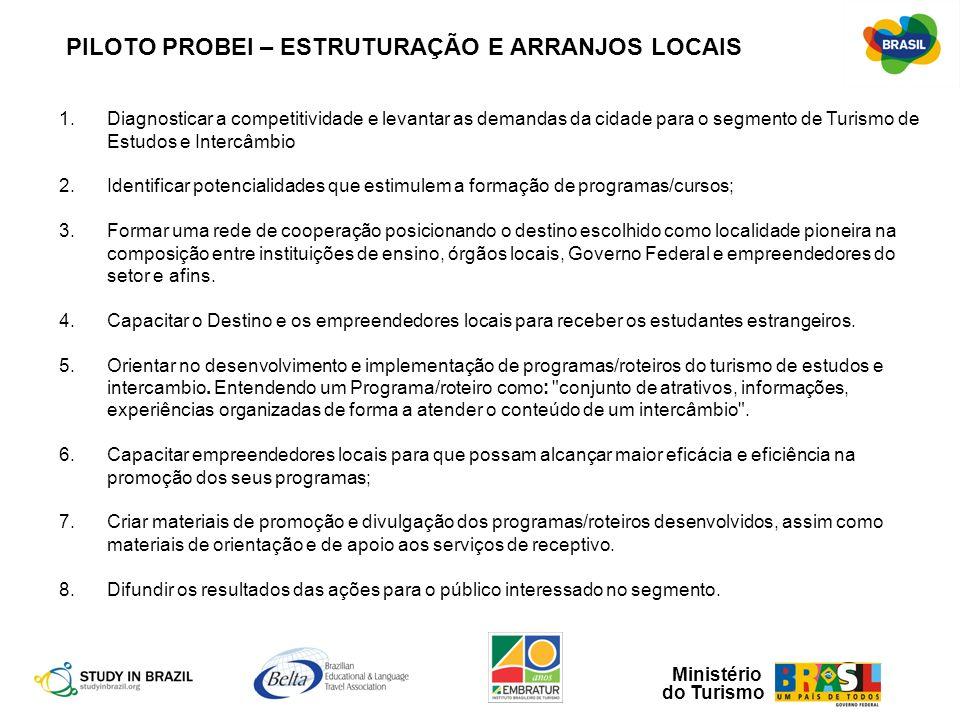 Ministério do Turismo PILOTO PROBEI – ESTRUTURAÇÃO E ARRANJOS LOCAIS 1.Diagnosticar a competitividade e levantar as demandas da cidade para o segmento