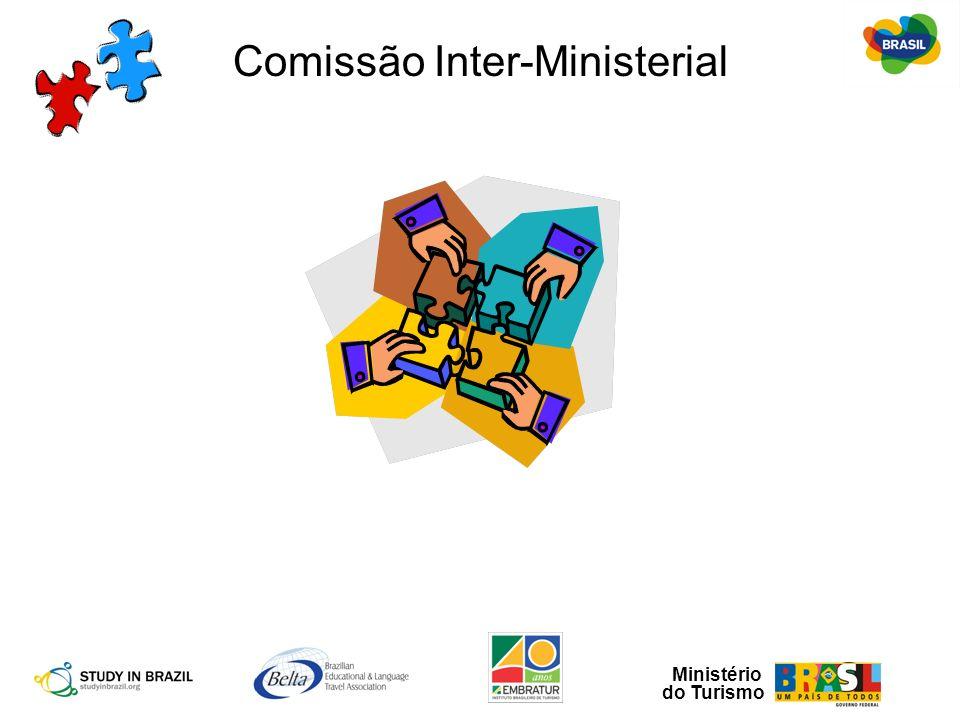 Ministério do Turismo Comissão Inter-Ministerial