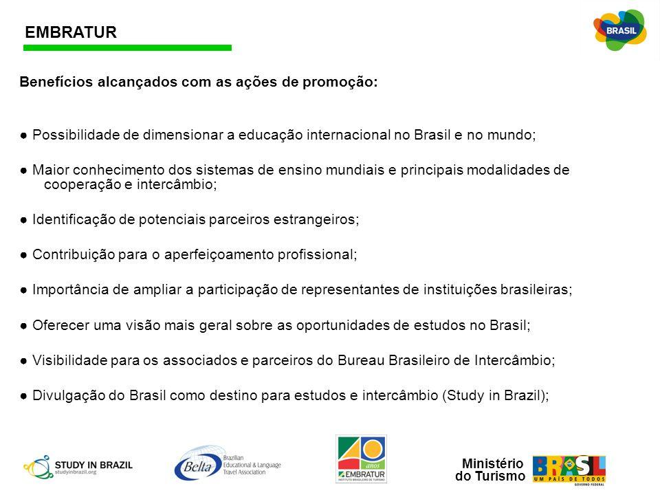 Ministério do Turismo Benefícios alcançados com as ações de promoção: Possibilidade de dimensionar a educação internacional no Brasil e no mundo; Maio