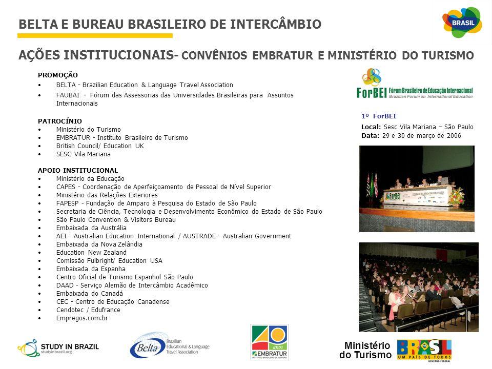Ministério do Turismo 1º ForBEI Local: Sesc Vila Mariana – São Paulo Data: 29 e 30 de março de 2006 BELTA E BUREAU BRASILEIRO DE INTERCÂMBIO AÇÕES INS