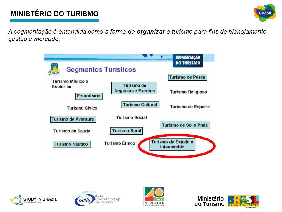 Ministério do Turismo A segmentação é entendida como a forma de organizar o turismo para fins de planejamento, gestão e mercado. MINISTÉRIO DO TURISMO