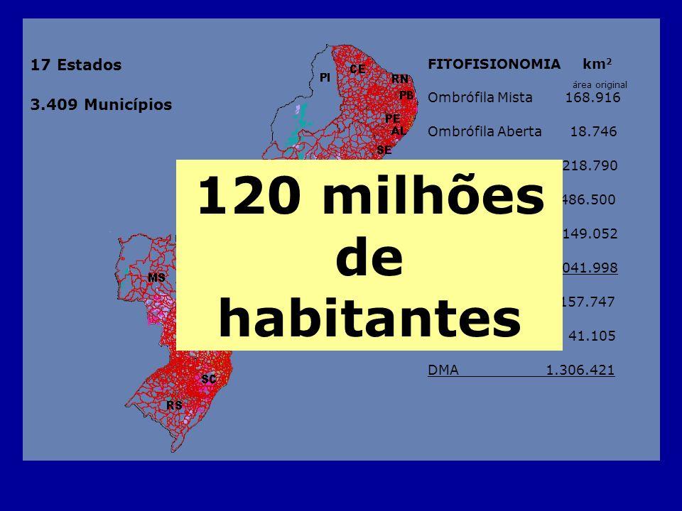 Para ser classificada como uma Grande Região Natural (WILDERNESS), a área deve ter mais de 10.000 km2 com, pelo menos, 70% de sua vegetação original intacta.