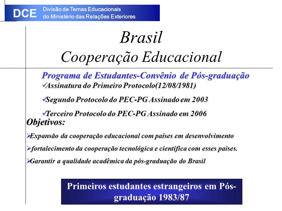 Divisão de Temas Educacionais do Ministério das Relações Exteriores DCE Brasil Cooperação Educacional Programa de Estudantes-Convênio de Pós-graduação Assinatura do Primeiro Protocolo(12/08/1981) Assinatura do Primeiro Protocolo(12/08/1981) Segundo Protocolo do PEC-PG Assinado em 2003 Segundo Protocolo do PEC-PG Assinado em 2003 Terceiro Protocolo do PEC-PG Assinado em 2006 Terceiro Protocolo do PEC-PG Assinado em 2006 Objetivos: Expansão da cooperação educacional com países em desenvolvimento Expansão da cooperação educacional com países em desenvolvimento fortalecimento da cooperação tecnológica e científica com esses paises.