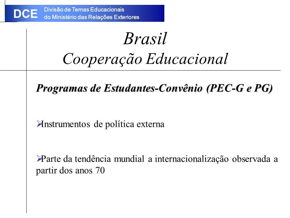 Divisão de Temas Educacionais do Ministério das Relações Exteriores DCE Brasil Cooperação Educacional Programas de Estudantes-Convênio (PEC-G e PG) Instrumentos de política externa Parte da tendência mundial a internacionalização observada a partir dos anos 70