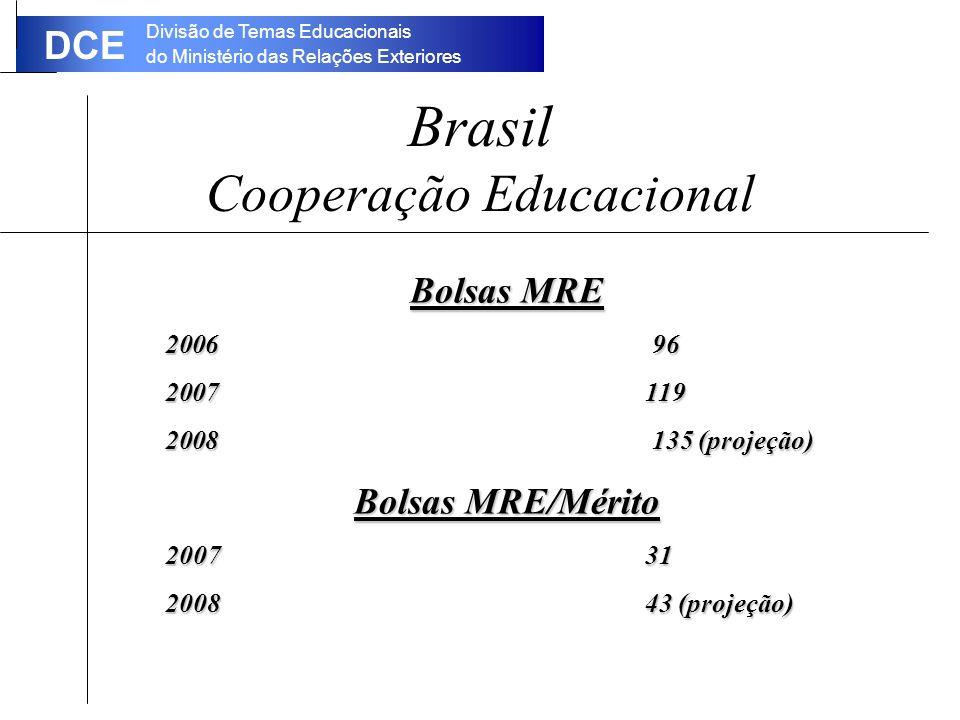 Divisão de Temas Educacionais do Ministério das Relações Exteriores DCE Brasil Cooperação Educacional Bolsas MRE 2006 96 2007 119 2008 135 (projeção) Bolsas MRE/Mérito 200731 200843 (projeção)