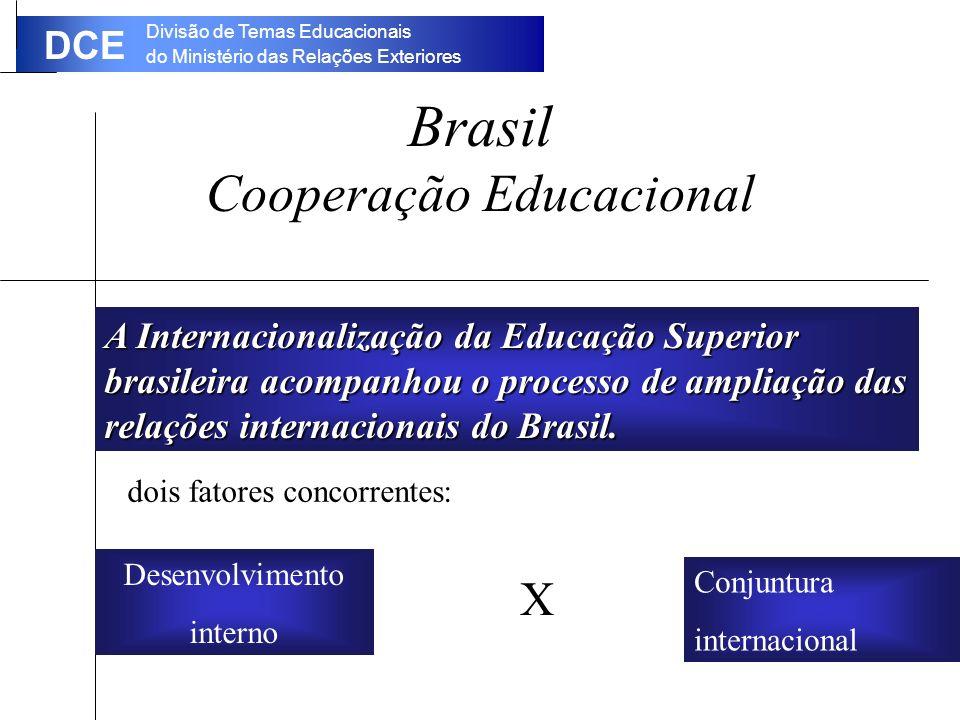 Divisão de Temas Educacionais do Ministério das Relações Exteriores DCE Brasil Cooperação Educacional A Internacionalização da Educação Superior brasileira acompanhou o processo de ampliação das relações internacionais do Brasil.