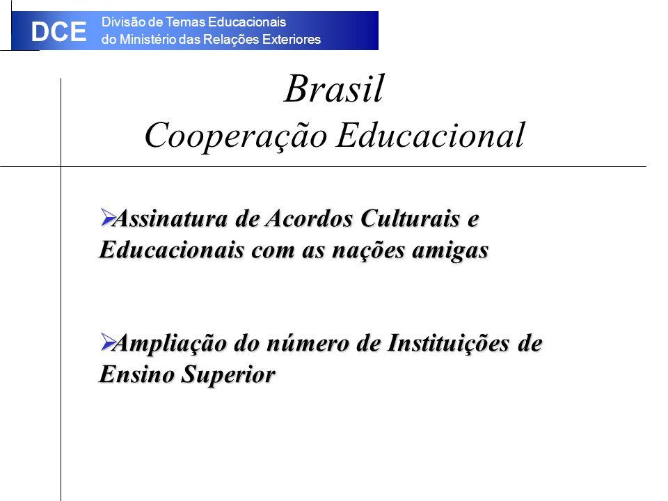 Divisão de Temas Educacionais do Ministério das Relações Exteriores DCE Brasil Cooperação Educacional Assinatura de Acordos Culturais e Educacionais com as nações amigas Assinatura de Acordos Culturais e Educacionais com as nações amigas Ampliação do número de Instituições de Ensino Superior Ampliação do número de Instituições de Ensino Superior
