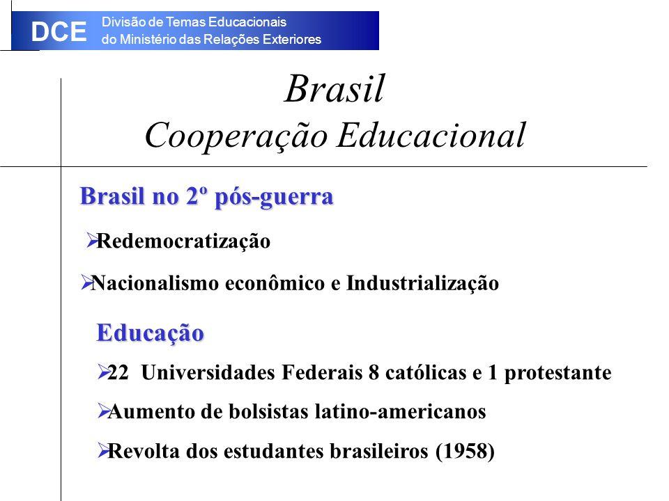 Divisão de Temas Educacionais do Ministério das Relações Exteriores DCE Brasil Cooperação Educacional Brasil no 2º pós-guerra Redemocratização Nacionalismo econômico e Industrialização Educação 22 Universidades Federais 8 católicas e 1 protestante Aumento de bolsistas latino-americanos Revolta dos estudantes brasileiros (1958)