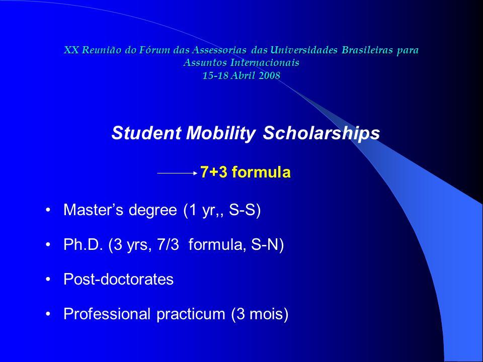 XX Reunião do Fórum das Assessorias das Universidades Brasileiras para Assuntos Internacionais 15-18 Abril 2008 Student Mobility Scholarships 7+3 formula Masters degree (1 yr,, S-S) Ph.D.
