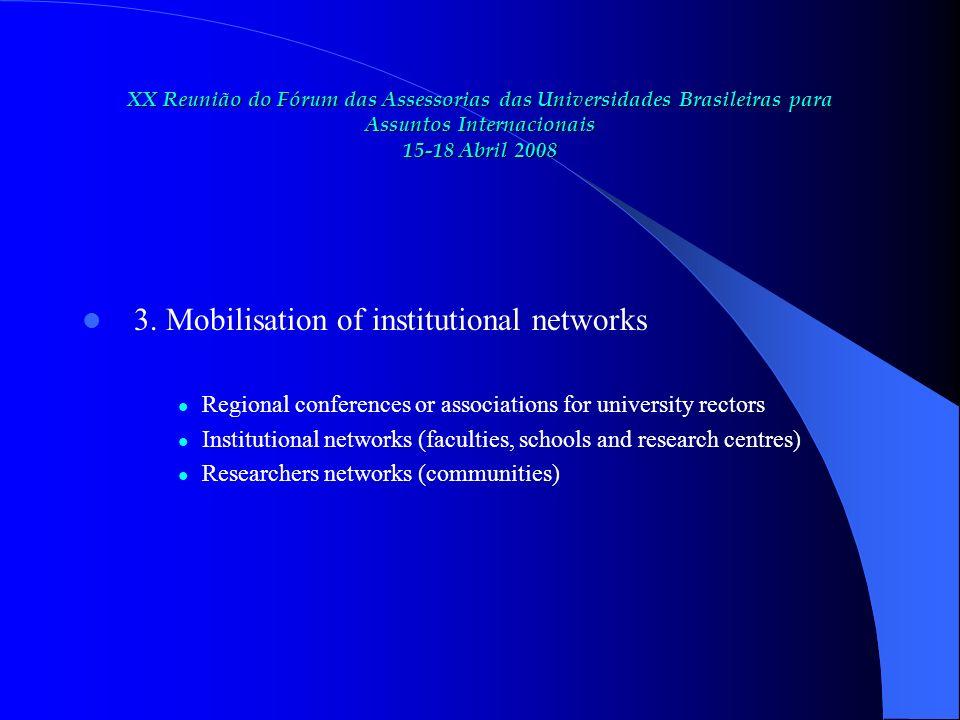 XX Reunião do Fórum das Assessorias das Universidades Brasileiras para Assuntos Internacionais 15-18 Abril 2008 3.