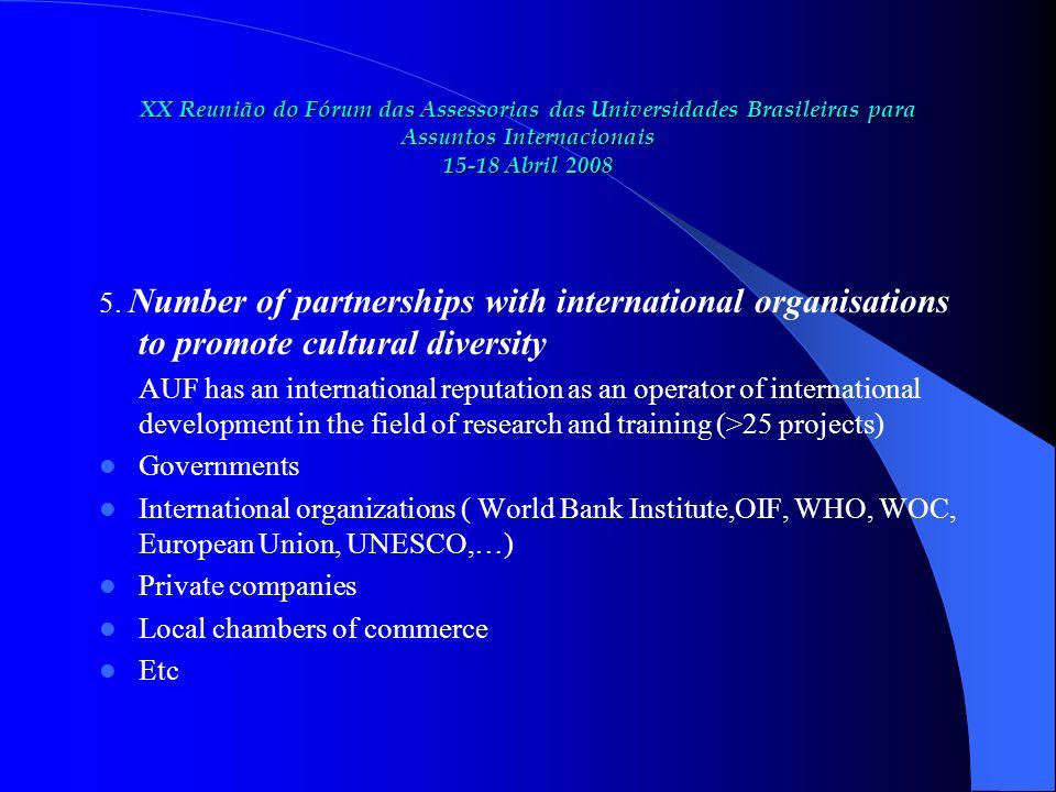 XX Reunião do Fórum das Assessorias das Universidades Brasileiras para Assuntos Internacionais 15-18 Abril 2008 5.