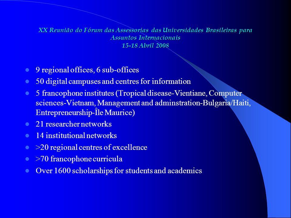 XX Reunião do Fórum das Assessorias das Universidades Brasileiras para Assuntos Internacionais 15-18 Abril 2008 659 university members