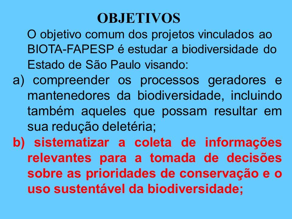Prêmio Henry Ford de Conservação Ambiental Edição 1999 Categoria INICIATIVA DO ANO