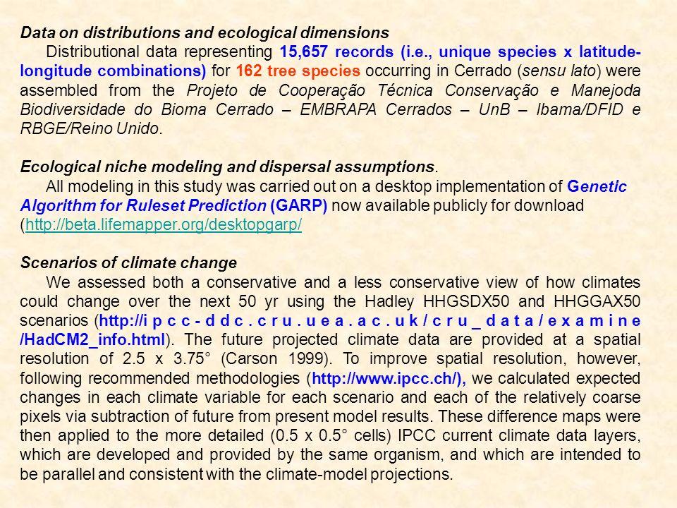 Construindo um modelo Pontos de ocorrência, determinado pelas coordenadas geográficas, latitude e longitude) de uma determinada espécie.