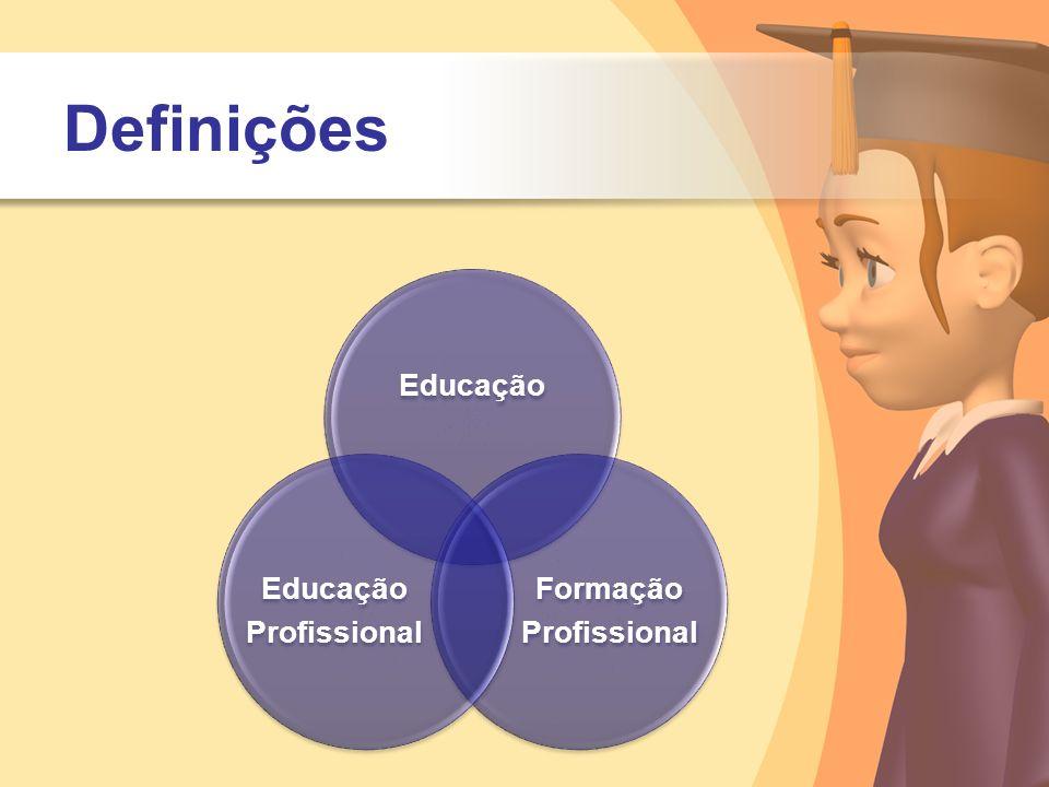 Definições Educação Formação Profissional Educação Profissional