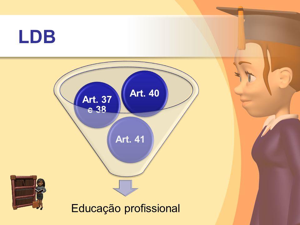 LDB Educação profissional Art. 41 Art. 37 e 38 Art. 40