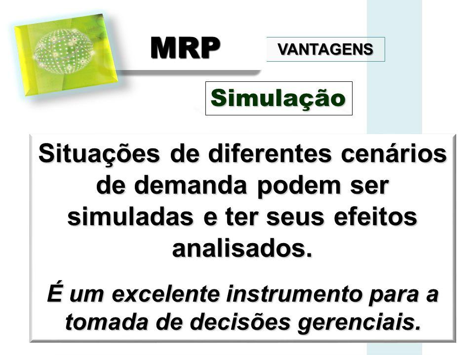 VANTAGENS MRPMRP Situações de diferentes cenários de demanda podem ser simuladas e ter seus efeitos analisados. É um excelente instrumento para a toma