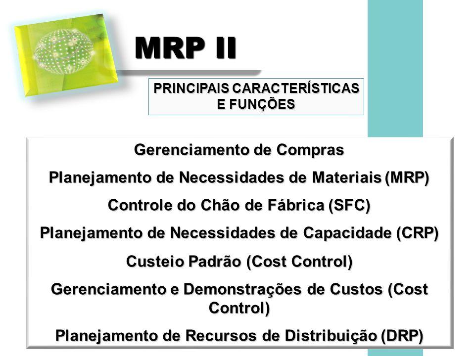 MRP II Gerenciamento de Compras Planejamento de Necessidades de Materiais (MRP) Controle do Chão de Fábrica (SFC) Planejamento de Necessidades de Capa
