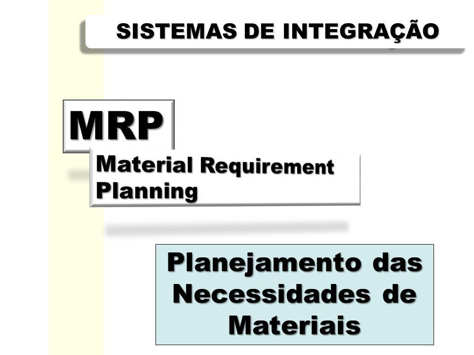 VANTAGENS MRPMRP Com a implantação do MRP, deixam de existir os sistemas informais, muitos usuais nas fábricas ainda hoje.