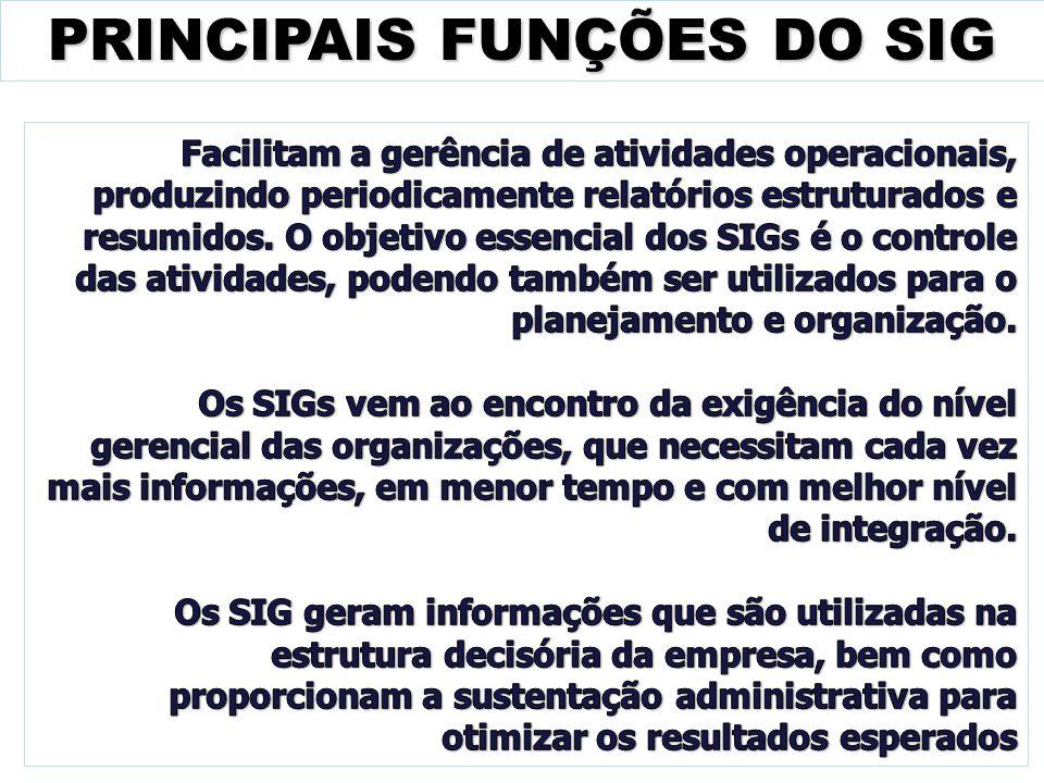 PRINCIPAIS FUNÇÕES DO SIG PRINCIPAIS FUNÇÕES DO SIG