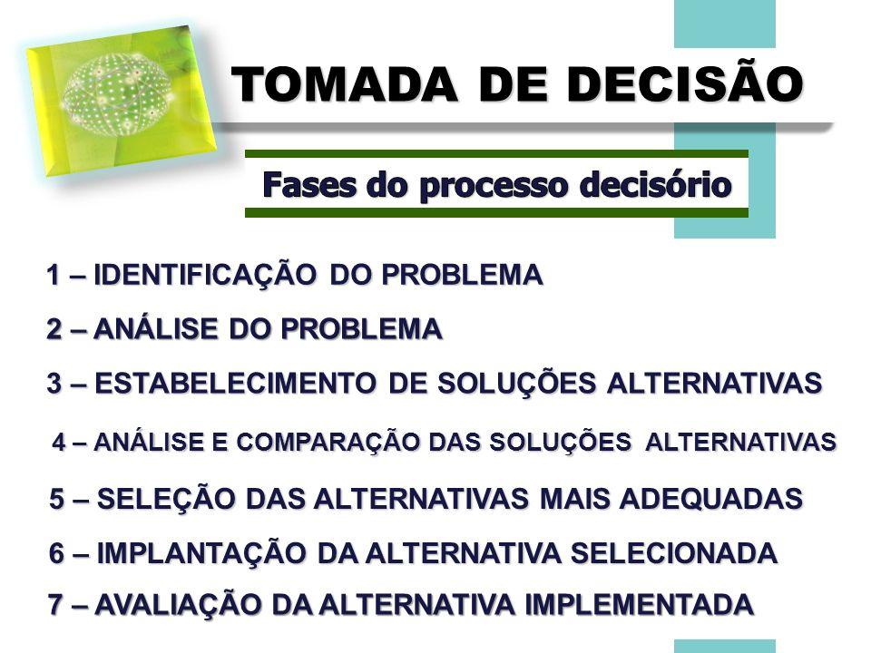 SISTEMA DE INFORMAÇÕES GERENCIAIS SISTEMA DE INFORMAÇÕES GERENCIAIS