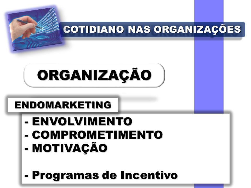 - ENVOLVIMENTO - COMPROMETIMENTO - MOTIVAÇÃO - Programas de Incentivo ENDOMARKETING