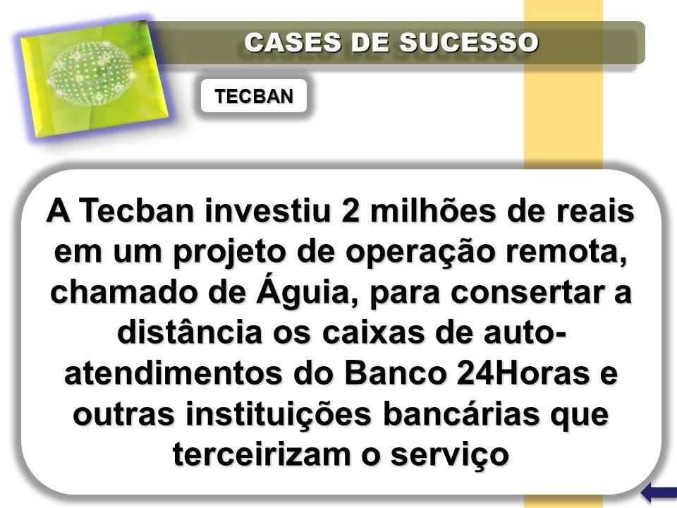 A Tecban investiu 2 milhões de reais em um projeto de operação remota, chamado de Águia, para consertar a distância os caixas de auto- atendimentos do