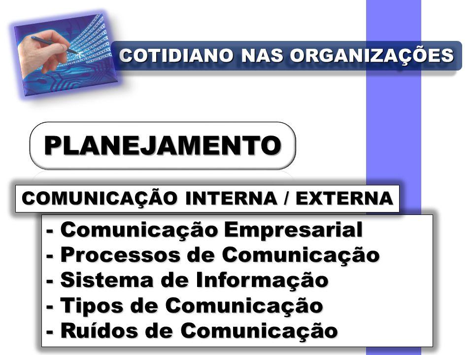 COTIDIANO NAS ORGANIZAÇÕES - Comunicação Empresarial - Processos de Comunicação - Sistema de Informação - Tipos de Comunicação - Ruídos de Comunicação COMUNICAÇÃO INTERNA / EXTERNA