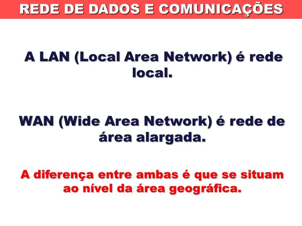 REDE DE DADOS E COMUNICAÇÕES REDE DE DADOS E COMUNICAÇÕES A LAN (Local Area Network) é rede local. A LAN (Local Area Network) é rede local. WAN (Wide