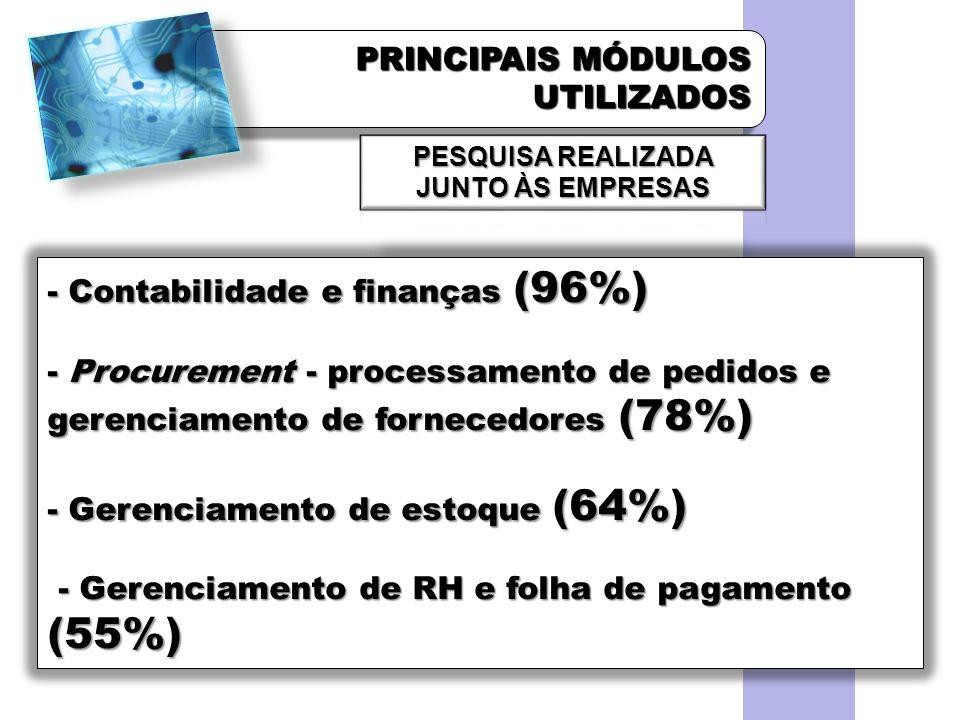 PRINCIPAIS MÓDULOS UTILIZADOS - Contabilidade e finanças (96%) - Procurement - processamento de pedidos e gerenciamento de fornecedores (78%) - Gerenc