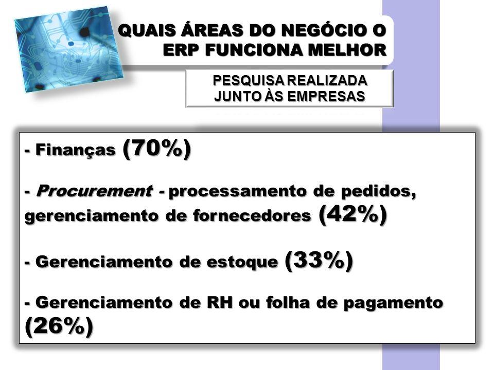 QUAIS ÁREAS DO NEGÓCIO O ERP FUNCIONA MELHOR - Finanças (70%) - Procurement - processamento de pedidos, gerenciamento de fornecedores (42%) - Gerencia