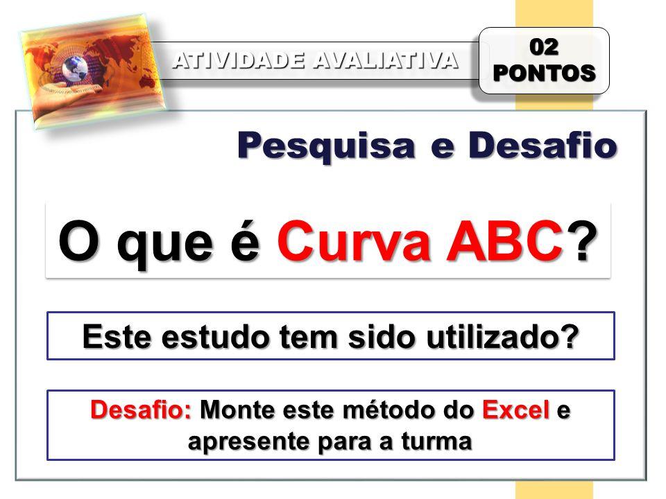 ATIVIDADE AVALIATIVA ATIVIDADE AVALIATIVA O que é Curva ABC? Pesquisa e Desafio Este estudo tem sido utilizado? Desafio: Monte este método do Excel e