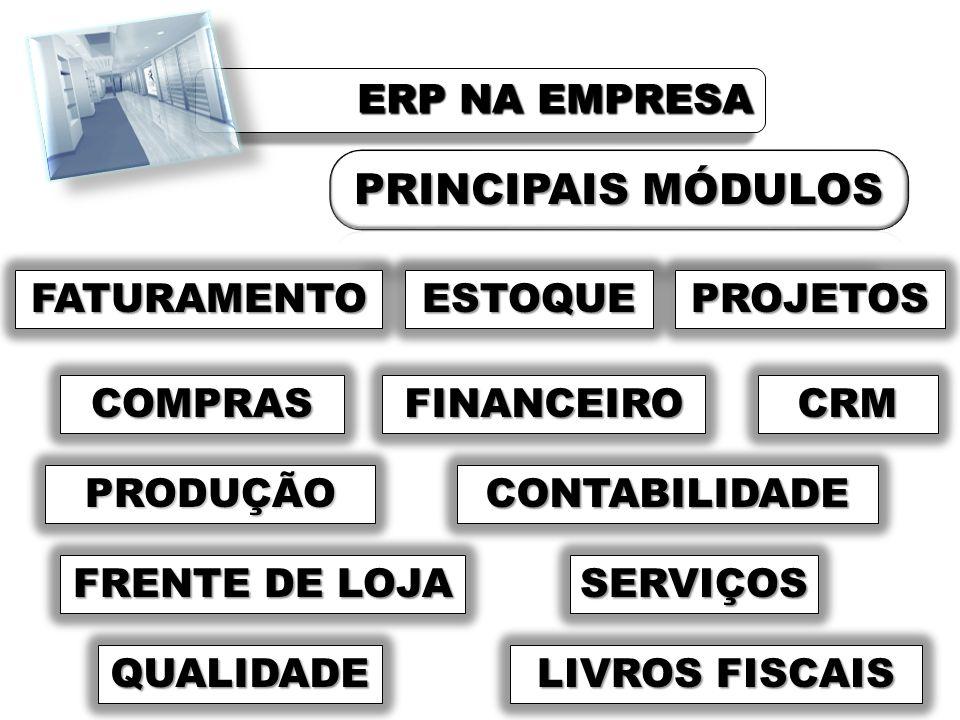 ERP NA EMPRESA FATURAMENTO COMPRAS PRODUÇÃO FRENTE DE LOJA FRENTE DE LOJA SERVIÇOS FINANCEIRO ESTOQUE CONTABILIDADE PROJETOS CRM QUALIDADE LIVROS FISC