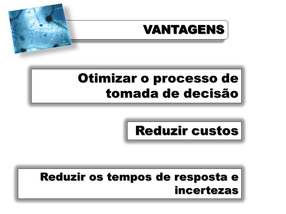 Otimizar o processo de tomada de decisão Reduzir custos Reduzir os tempos de resposta e incertezas VANTAGENSVANTAGENS
