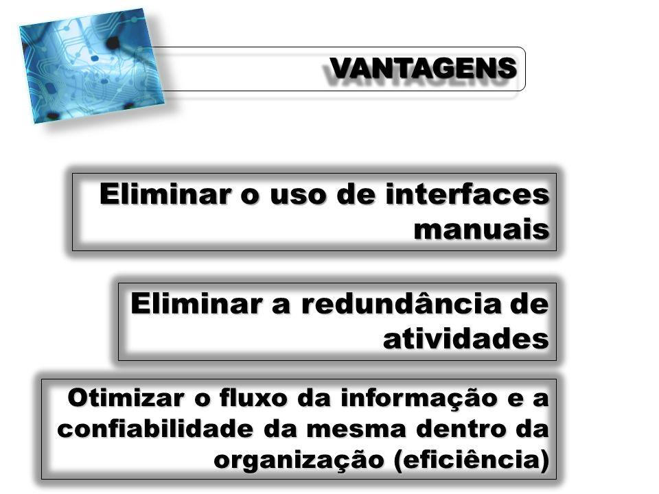 Eliminar o uso de interfaces manuais Eliminar a redundância de atividades Otimizar o fluxo da informação e a confiabilidade da mesma dentro da organiz