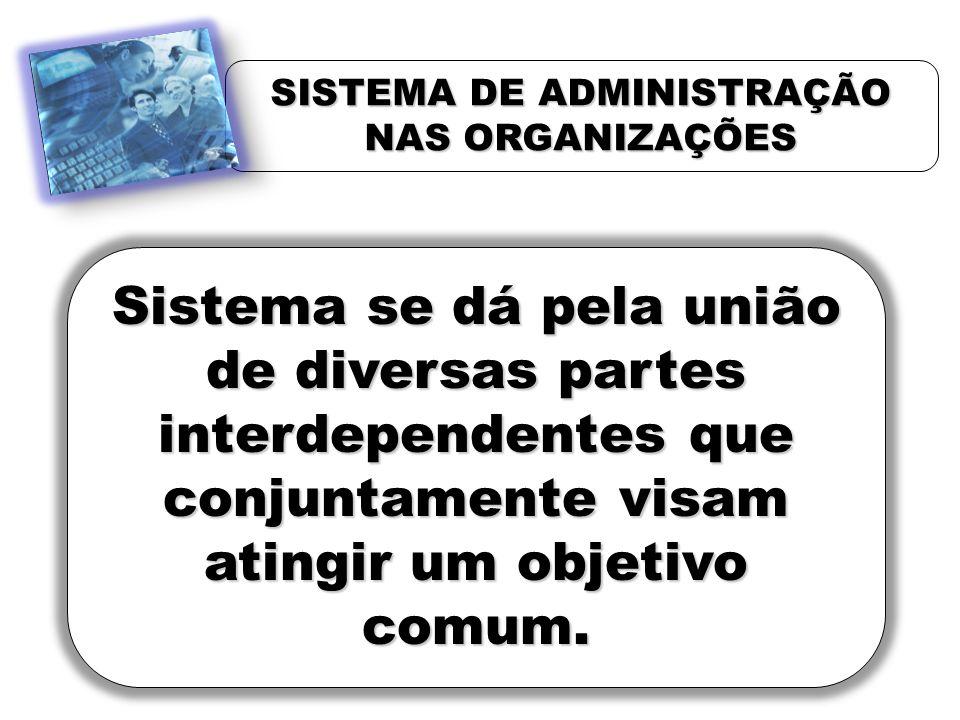 Sistema se dá pela união de diversas partes interdependentes que conjuntamente visam atingir um objetivo comum. SISTEMA DE ADMINISTRAÇÃO NAS ORGANIZAÇ