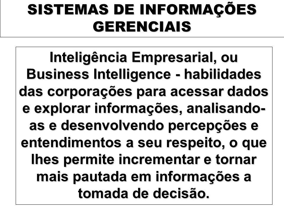 SISTEMAS DE INFORMAÇÕES GERENCIAIS Inteligência Empresarial, ou Business Intelligence - habilidades das corporações para acessar dados e explorar info
