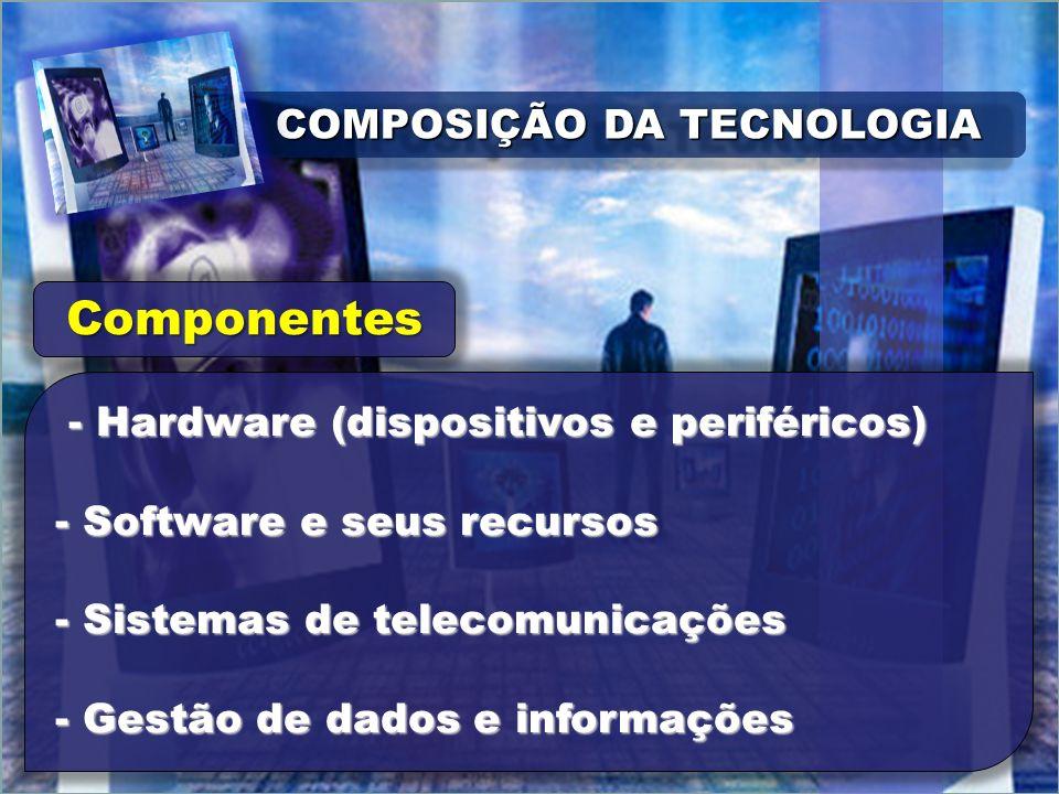COMPOSIÇÃO DA TECNOLOGIA - Hardware (dispositivos e periféricos) - Hardware (dispositivos e periféricos) - Software e seus recursos - Sistemas de telecomunicações - Gestão de dados e informações Componentes